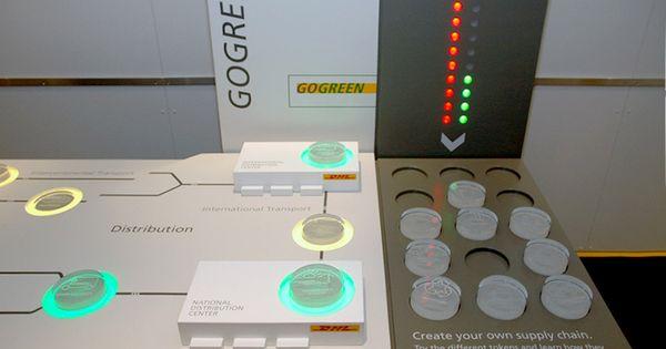 Claudia schleyer interaktive exponate interactive for Tisch interaction design