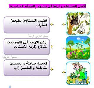 تمارين إنتاج كتابي سنة أولى ثلاثي 2 Language Activities Learning Arabic Teach Arabic