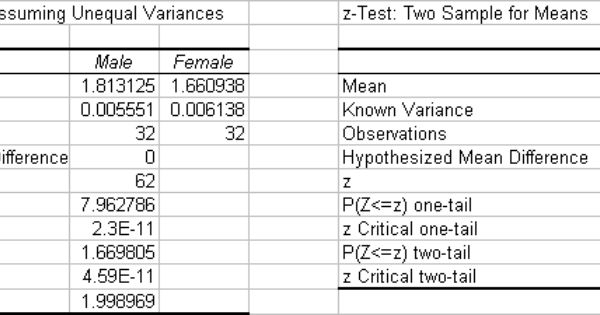 one and two sample hypothesis Hypothesis testing the idea of hypothesis testing is: ask a question with two possible answers  sample proportion is a good test.