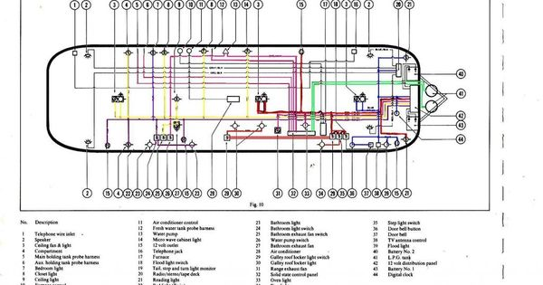 vintage airstream trailer wiring diagram airstream trailer