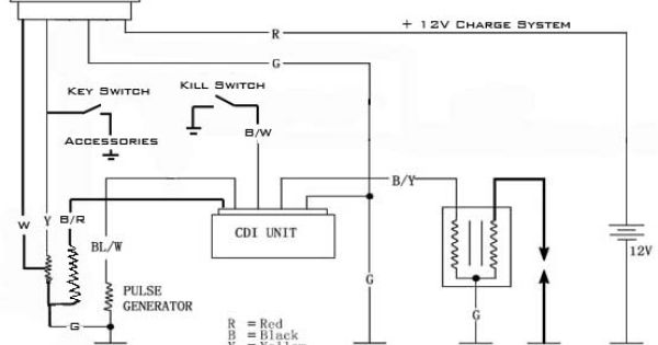 peugeot speedfight electric diagrams