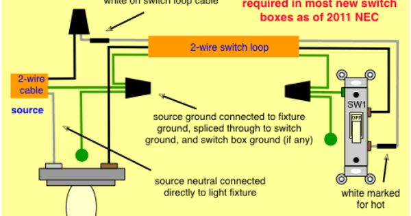Switch Loop Wiring Diagram Light Switch Wiring Electrical Wiring 3 Way Switch Wiring