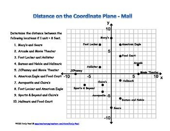 6 Ns 8 Distance On The Coordinate Plane Coordinate Plane Coordinate Plane Activity Coordinate Plane Worksheets