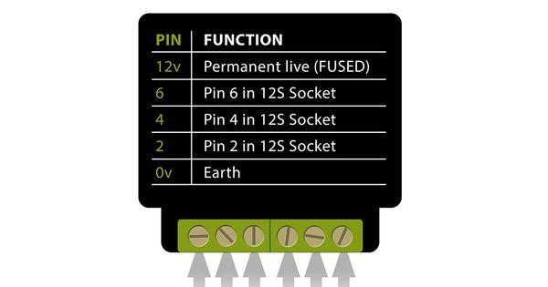 12 Clever 12s Wiring Diagram Caravan References Bacamajalah Caravan Electrics Caravan Wire