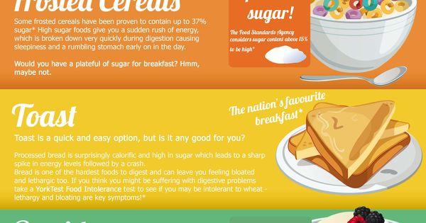 Infographic: Best Back-to-School Breakfasts Infografía