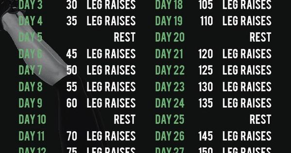 The 30 Day Leg Raise Challenge will help you work the ...