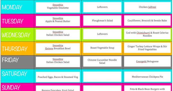 Slimming World Food Optimising Plan Food Weekly Planner