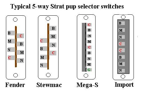 way super switch wiring diagrams images wiring diagrams likewise gibson pick up switch wiring on wiring