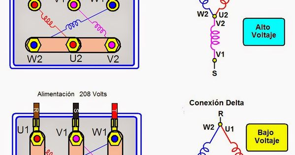 resultado de imagen para motor 220 380 electricidad pinterest motor e f u00edsica manual de electricidad basica residencial manual de electricidad basica residencial
