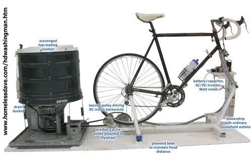 Wash Your Clothes By Pedaling Your Bike With Video Manual