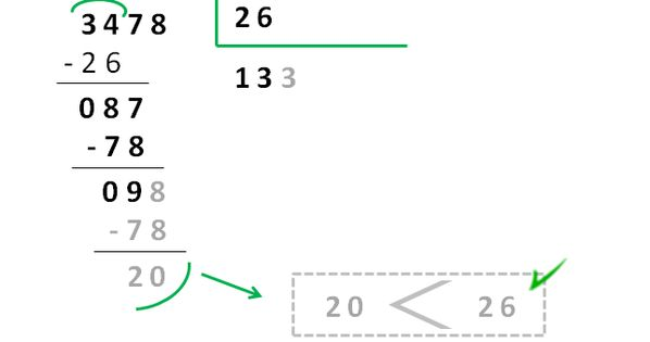 Como Dividir Por Tres Cifras Paso A Paso Divisiones De Dos Cifras Matematicas Primaria Ejercicios