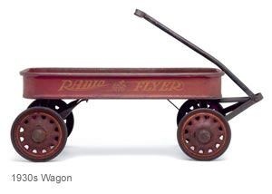 Radio Flyer Classic Red Wagon Ride On Renewed