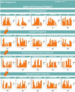 Kpi Monthly Report Template Excel Dashboard Jyler Business