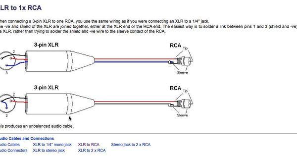 Rca To Xlr Wiring Diagram Nilzanet – Rca Jack Wiring Diagram