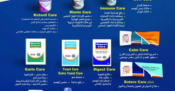 الصناعات الدوائية Cleaning Supplies Cleaning Spray Bottle