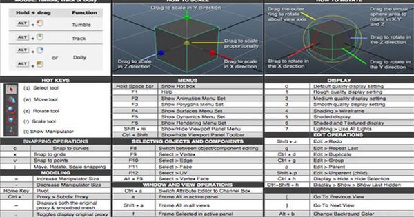 128 Keyboard Shortcuts For Autodesk Maya Keyboard Shortcuts For Windows List Of Shortcut Keys The Key To Learning A Sophisticated Piece Of Sof Atajos Ordenador