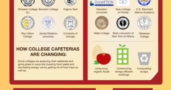College cafeteria essay
