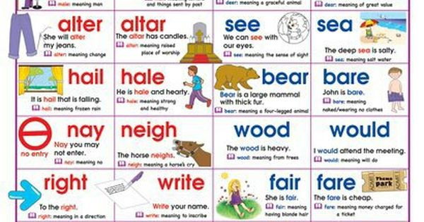 Tools to learn the alphabet