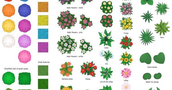 Landscape Design Software Draw Landscape Deck And Patio Plans Landscape Design Software Free Landscape Design Landscape Design Drawings