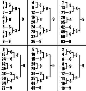 Pin On Educatie Calculatoare Comenzi Scurte