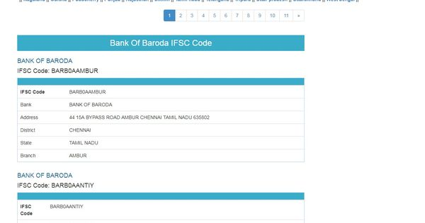 Bank Of Baroda Ifsc Code In 2020 Bank Of Baroda Baroda Coding