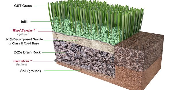Artificial Grass Synthetic Turf Installation Soccer