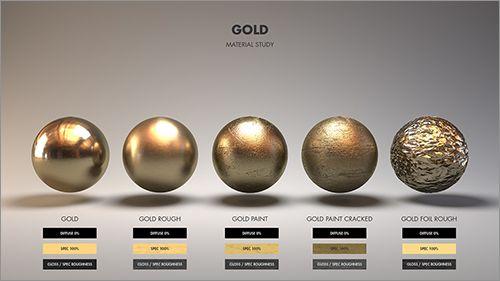 ゴールド・シルバー・アルミ・チタンなど、金属の素材の違いによって ...