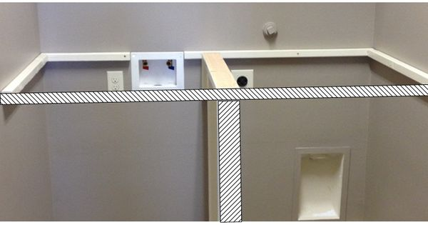 How To Build Folding Counter Over Washer Dryer For The