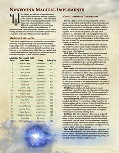 Http Dnd 5e Homebrew Tumblr Com Post 148757843151 Magnificent Magic Items By Vecnaismyco Dungeons And Dragons Homebrew Dungeon Master S Guide Dnd 5e Homebrew