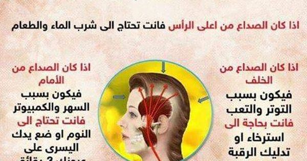 اماكن الصداع و اسبابهر Health Advice Body Health Beauty Health