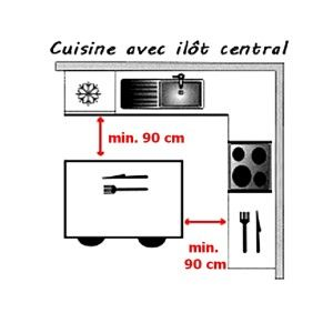 Dimension Ilot Central Avec Images Ilots Central Cuisine