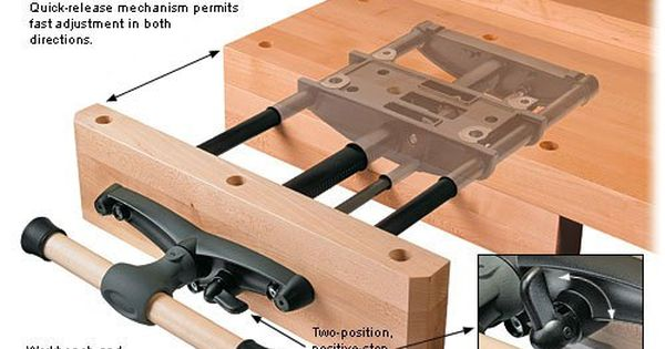 Lee Valley Vise For Workbench Woodworking Pinterest