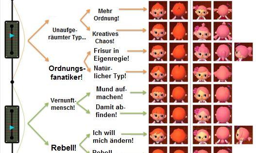 Berühmt Animal Crossing New Leaf Frisuren Qr Codes - Frisur : Frisur @WY_66