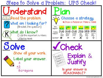 Solving A Word Problem With Ups Check Anchor Chart Posters Notes