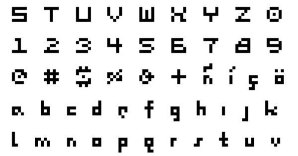 Pixel Fonts Developed From The Invention Of The Computer And Were