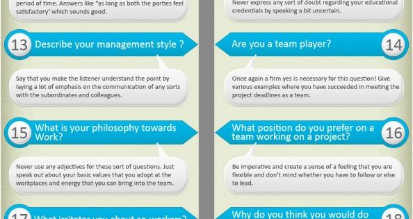 Some of the most asked questions during an interview! This pin will