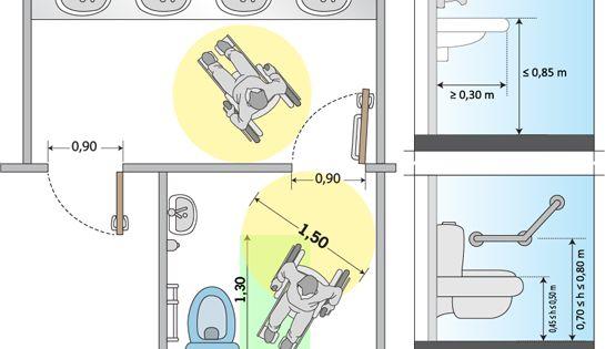 Dimension toilette public handicap quelles sont les dimensions respecter pour l am nagement - Dimension toilette handicape ...