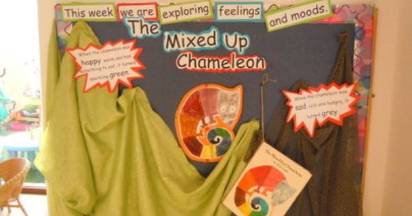 Primary Classroom Design Ideas ~ The mixed up chameleon display classroom class