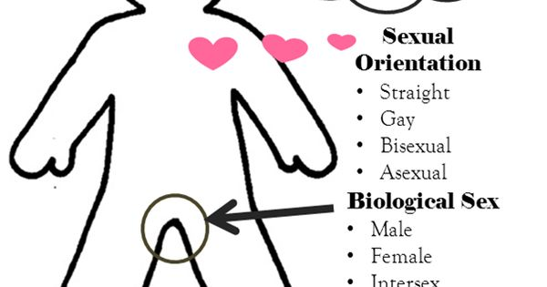 transgender and stereotypical feminine traits Transsexuals feel they were born the  at gay events and in my daily travels i've come across many transsexual  if.