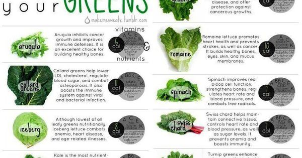 Health benefits of greens. health healthyfoods healthyeating