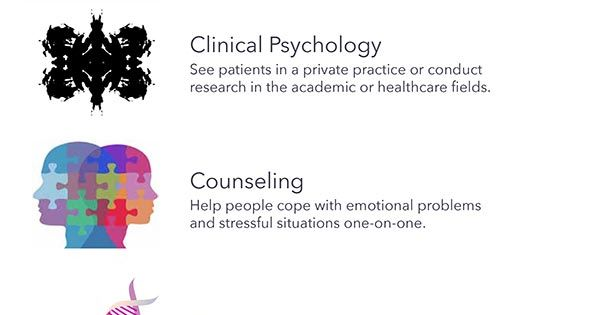 Counseling Psychology different types of nursing majors