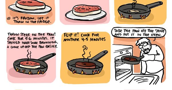 how to cook a well done steak in the oven