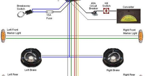 Pin By Chae An On Airstream Electrical Trailer Light Wiring Utility Trailer Trailer Wiring Diagram