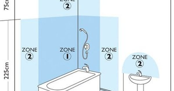 Bathroom lighting zones also brilliant a dimmer in the for Zone 0 bathroom lights
