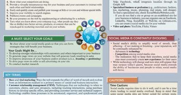 Social Media Marketing Laminated Reference Guide In this day and age social