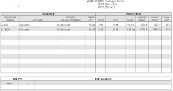 Daily Production Report Template Sample Templates Report