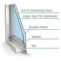 Energy Efficiency Energy Efficient Glass Window Installation Double Glazing