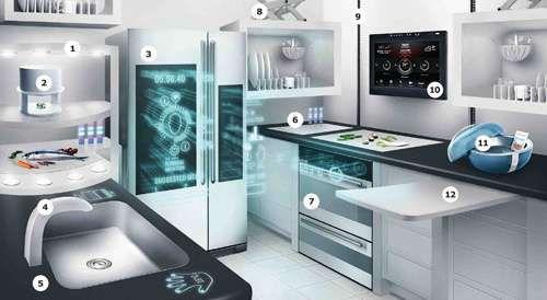 Futuristic Kitchenettes Kitchen Technology Futuristic Home Home Technology