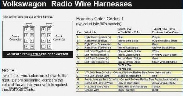 Mk5 Jetta Radio Wiring Harness Diagram Vw Jetta Radio Vw Jetta Tdi
