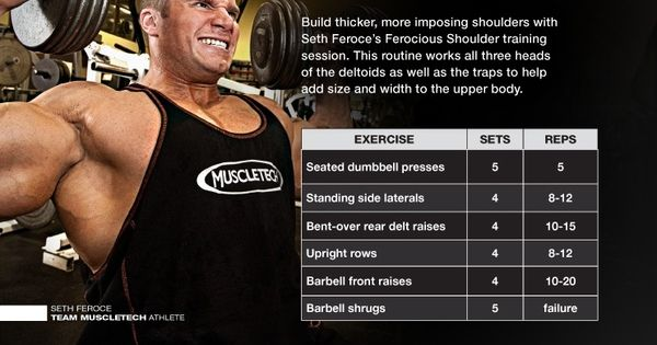 Ferocious Shoulders | Shoulder Day | Pinterest | Shoulder, Workout and Exercises